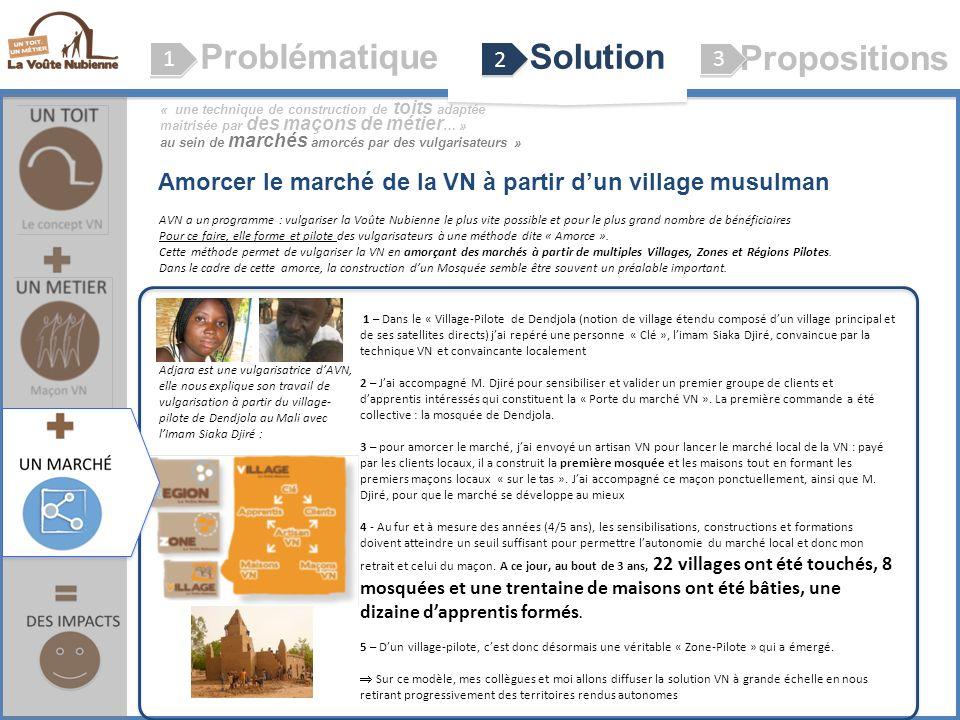 ProblématiqueSolution Propositions 1 1 2 2 3 3 Le concept VN (Voûte Nubienne) Amorcer le marché de la VN à partir dun village musulman 1 – Dans le « V