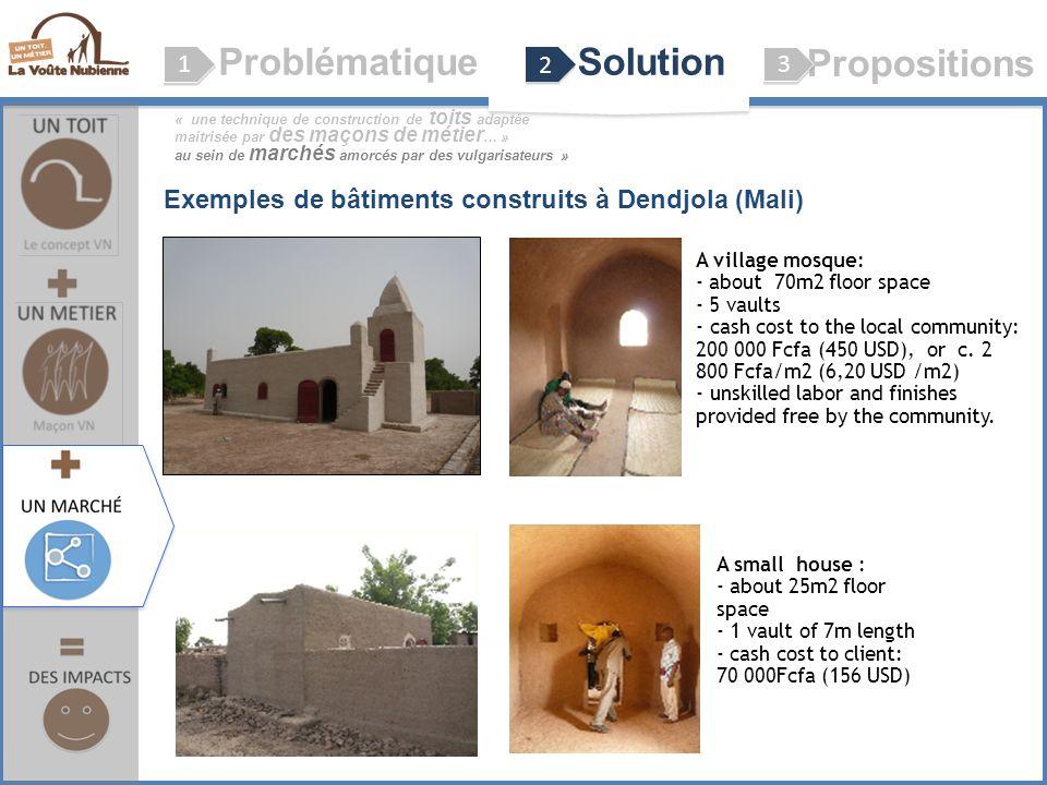 ProblématiqueSolution Propositions 1 1 2 2 3 3 Le concept VN (Voûte Nubienne) Exemples de bâtiments construits à Dendjola (Mali) au sein de marchés am