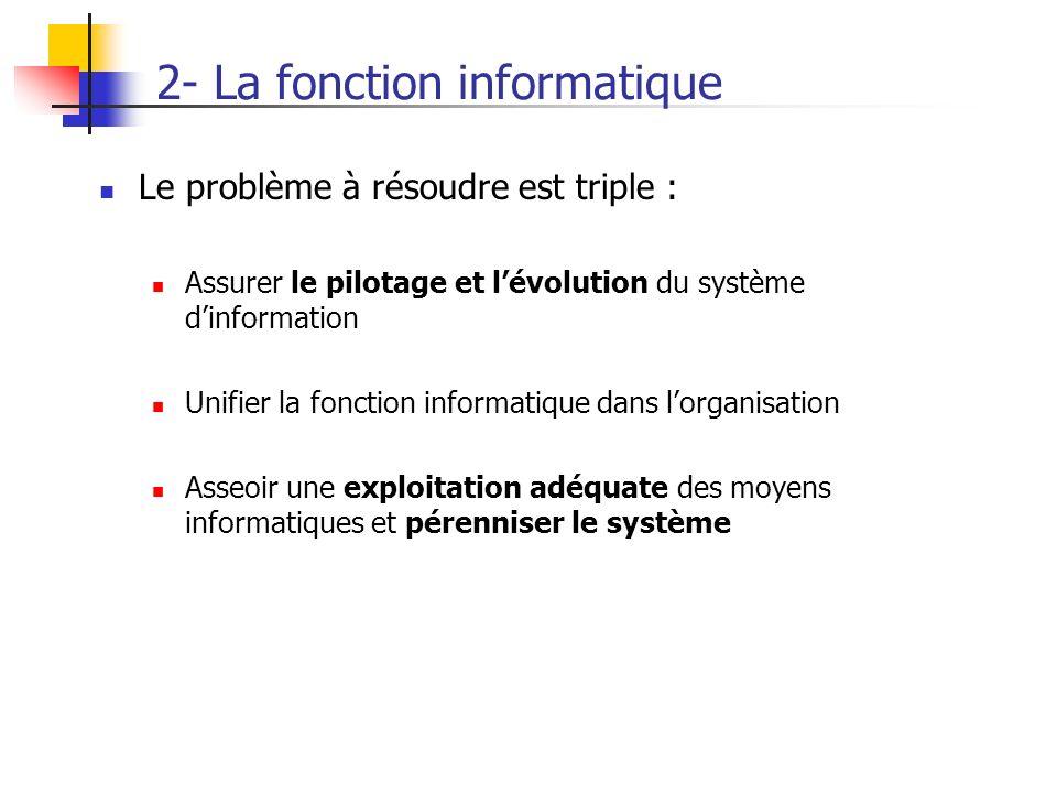 2- La fonction informatique Le problème à résoudre est triple : Assurer le pilotage et lévolution du système dinformation Unifier la fonction informat