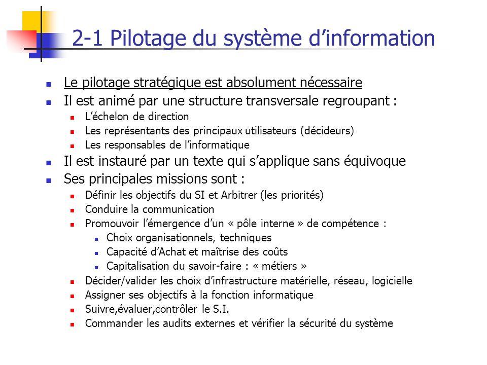 2-1 Pilotage du système dinformation Le pilotage stratégique est absolument nécessaire Il est animé par une structure transversale regroupant : Léchel