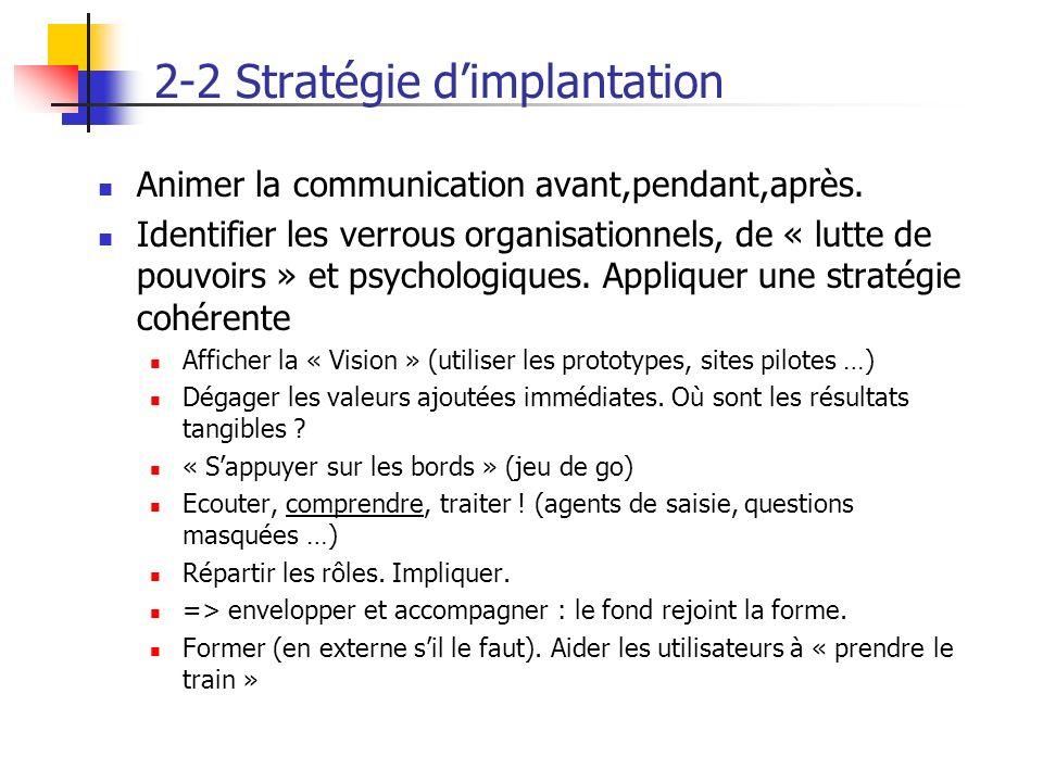 2-2 Stratégie dimplantation Animer la communication avant,pendant,après. Identifier les verrous organisationnels, de « lutte de pouvoirs » et psycholo
