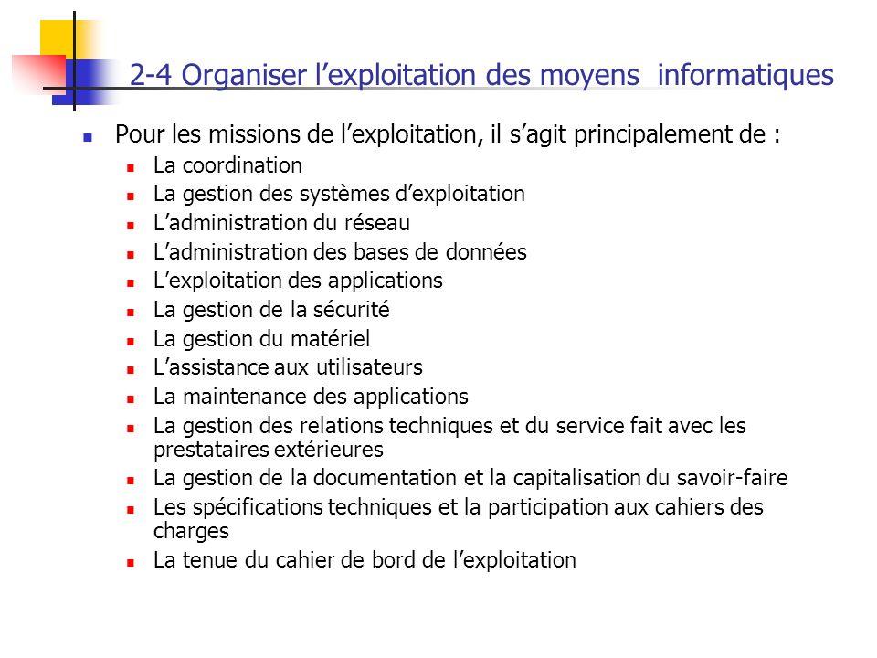 2-4 Organiser lexploitation des moyens informatiques Pour les missions de lexploitation, il sagit principalement de : La coordination La gestion des s