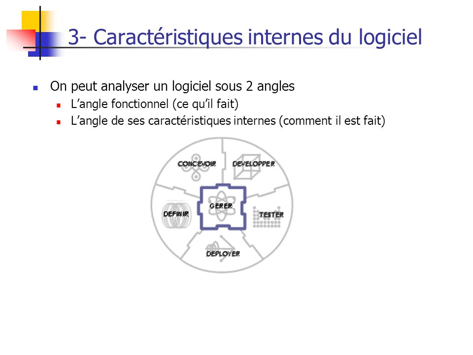 On peut analyser un logiciel sous 2 angles Langle fonctionnel (ce quil fait) Langle de ses caractéristiques internes (comment il est fait) 3- Caractér
