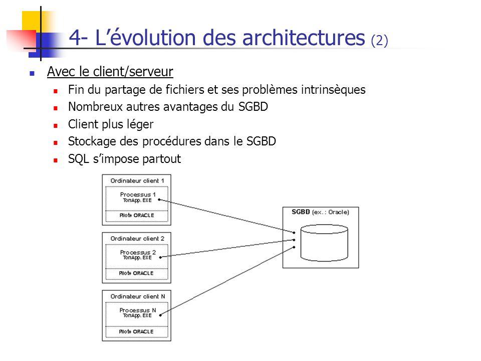 Avec le client/serveur Fin du partage de fichiers et ses problèmes intrinsèques Nombreux autres avantages du SGBD Client plus léger Stockage des procé