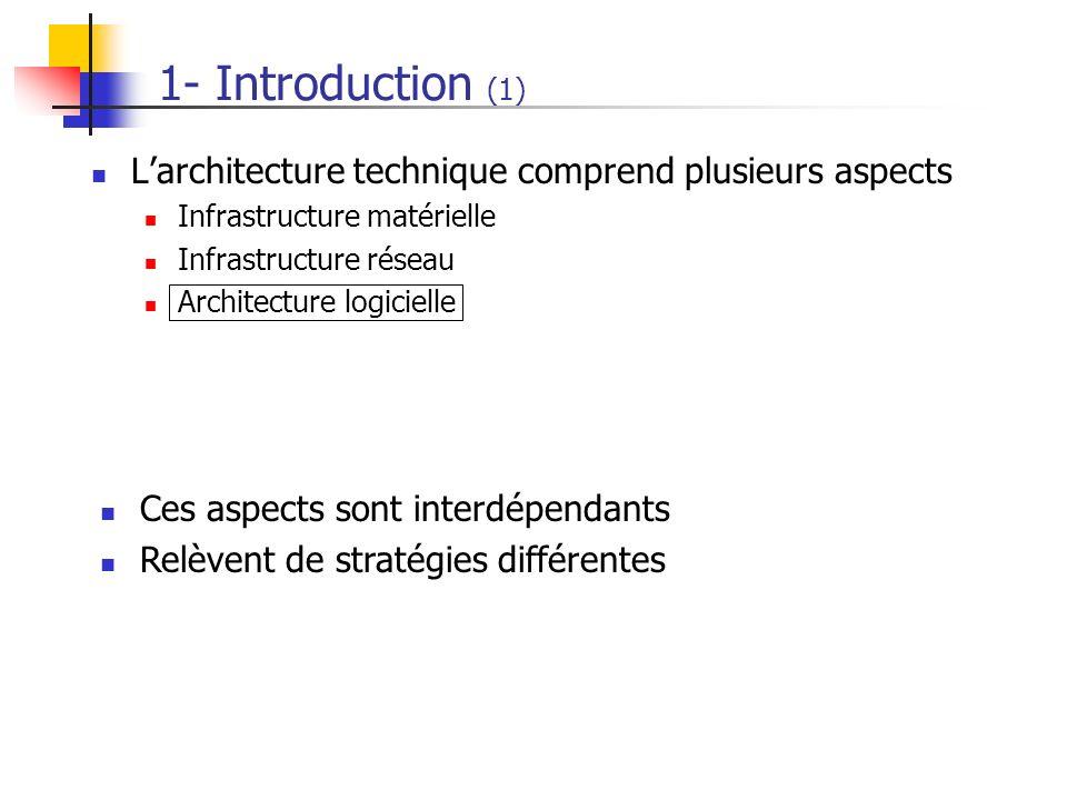 1- Introduction (1) Larchitecture technique comprend plusieurs aspects Infrastructure matérielle Infrastructure réseau Architecture logicielle Ces asp