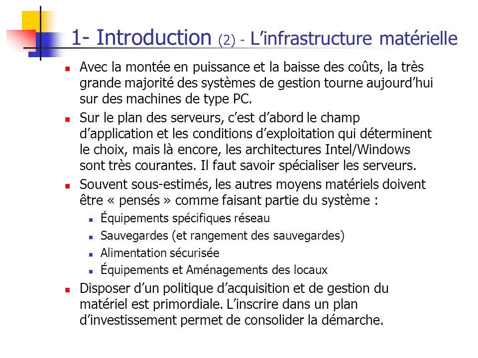 1- Introduction (2) - Linfrastructure matérielle Avec la montée en puissance et la baisse des coûts, la très grande majorité des systèmes de gestion t