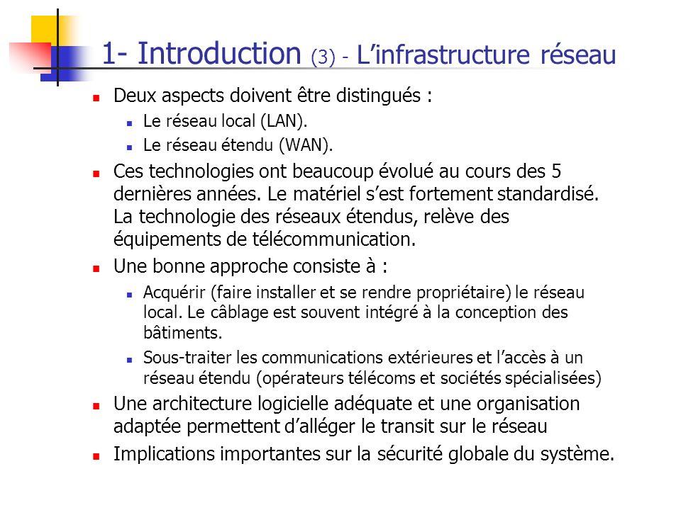1- Introduction (3) - Linfrastructure réseau Deux aspects doivent être distingués : Le réseau local (LAN). Le réseau étendu (WAN). Ces technologies on