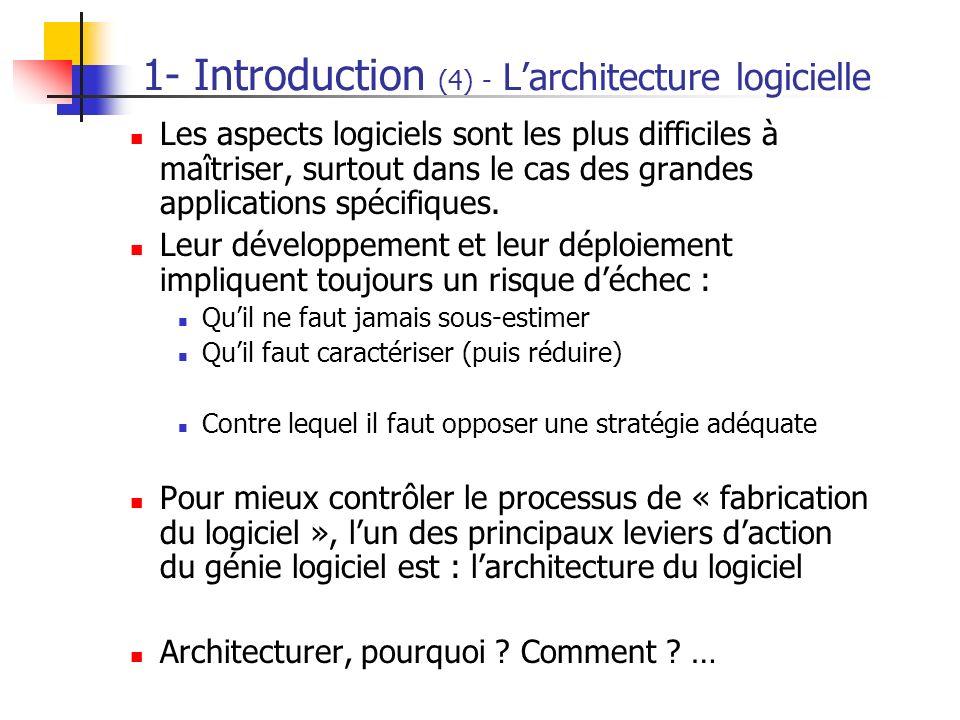 1- Introduction (4) - Larchitecture logicielle Les aspects logiciels sont les plus difficiles à maîtriser, surtout dans le cas des grandes application