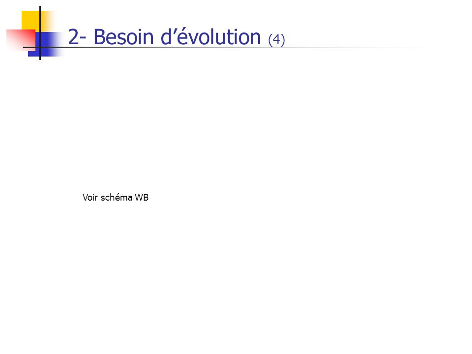2- Besoin dévolution (4) Voir schéma WB
