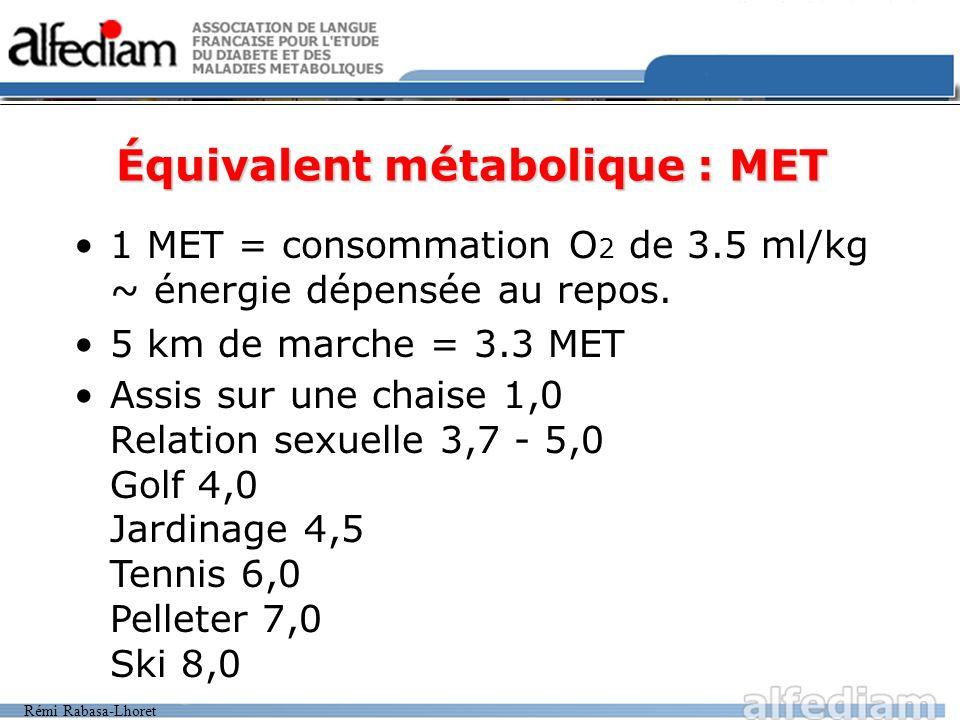 Rémi Rabasa-Lhoret Équivalent métabolique : MET 1 MET = consommation O 2 de 3.5 ml/kg ~ énergie dépensée au repos. 5 km de marche = 3.3 MET Assis sur