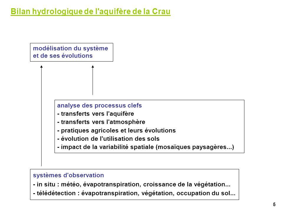 Bilan hydrologique de l'aquifère de la Crau modélisation du système et de ses évolutions 5 analyse des processus clefs - transferts vers l'aquifère -