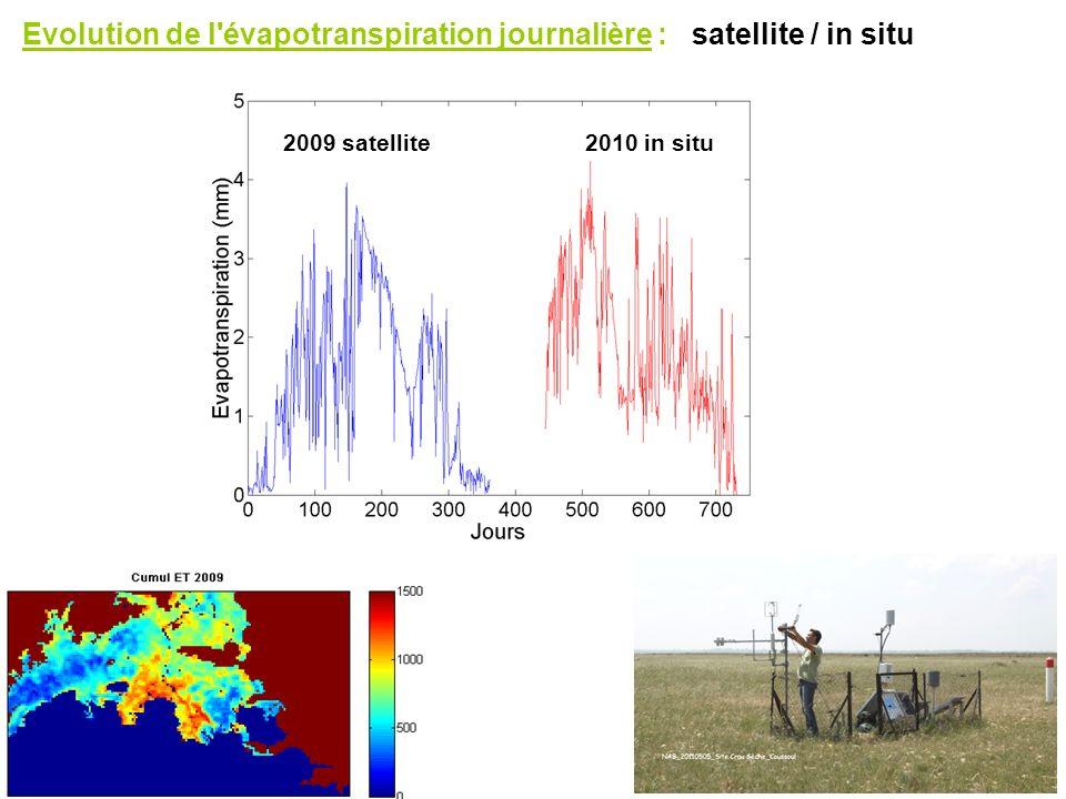 Evolution de l'évapotranspiration journalière : satellite / in situ 2009 satellite2010 in situ