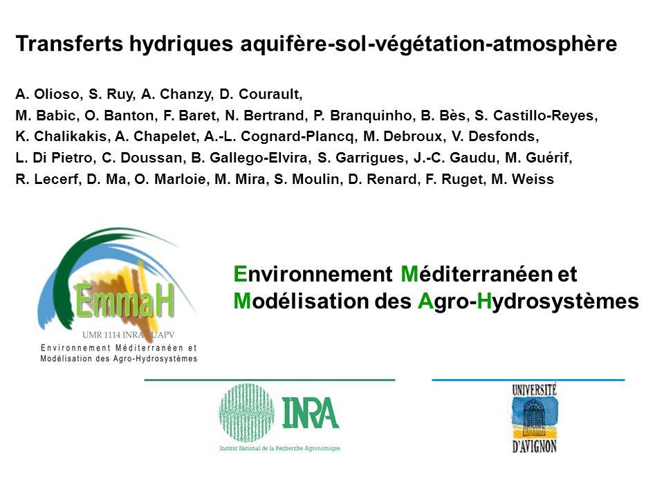 Environnement Méditerranéen et Modélisation des Agro-Hydrosystèmes Transferts hydriques aquifère-sol-végétation-atmosphère A. Olioso, S. Ruy, A. Chanz