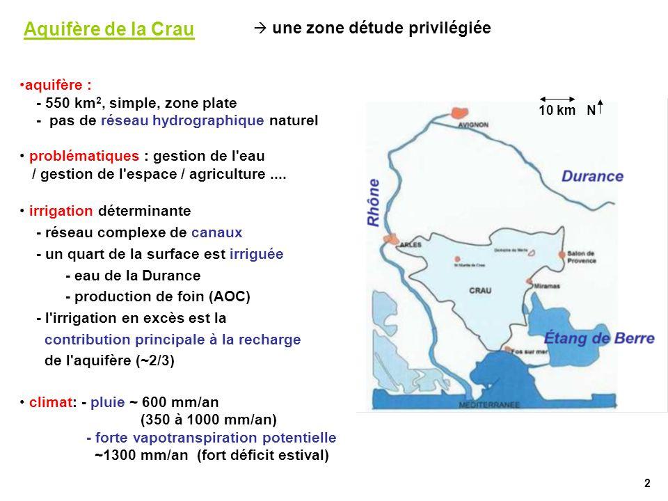 10 km N une zone détude privilégiée aquifère : - 550 km 2, simple, zone plate - pas de réseau hydrographique naturel problématiques : gestion de l'eau