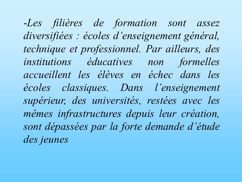 2. LA PRATIQUE ÉDUCATIVE -La forte demande de scolarisation conduit à la constitution de classes aux effectifs pléthoriques dans les établissements pu