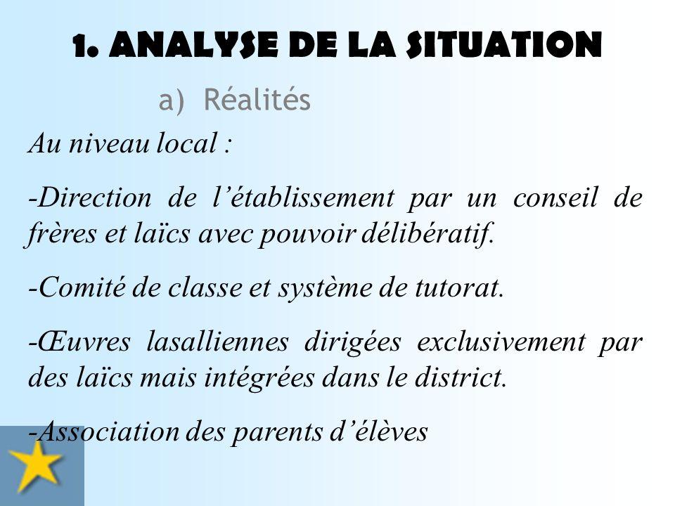 III- STRUCTURES DORGANISATION