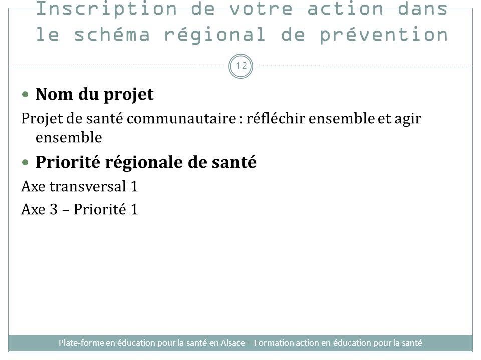 Inscription de votre action dans le schéma régional de prévention Nom du projet Projet de santé communautaire : réfléchir ensemble et agir ensemble Pr