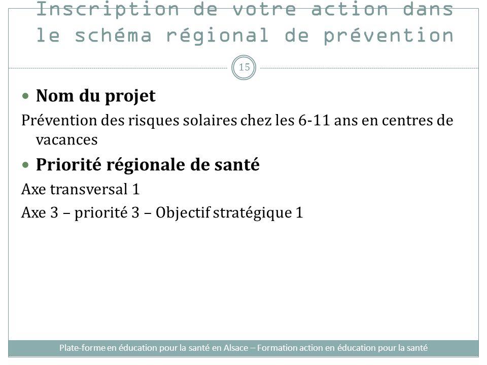 Inscription de votre action dans le schéma régional de prévention Nom du projet Prévention des risques solaires chez les 6-11 ans en centres de vacanc
