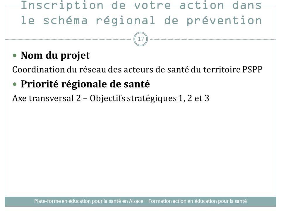 Inscription de votre action dans le schéma régional de prévention Nom du projet Coordination du réseau des acteurs de santé du territoire PSPP Priorit