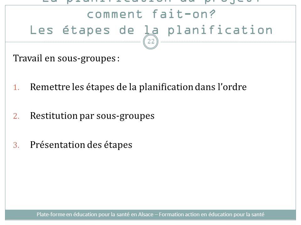 La planification du projet, comment fait-on? Les étapes de la planification Travail en sous-groupes : 1. Remettre les étapes de la planification dans
