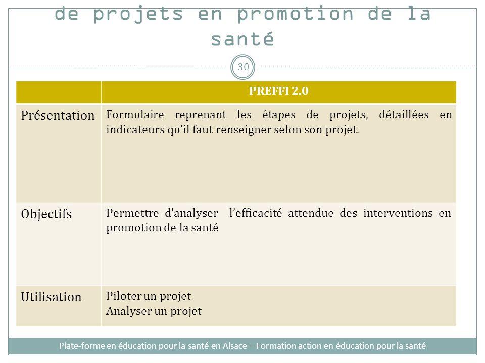 Plate-forme en éducation pour la santé en Alsace – Formation action en éducation pour la santé Quelques outils de planification de projets en promotio