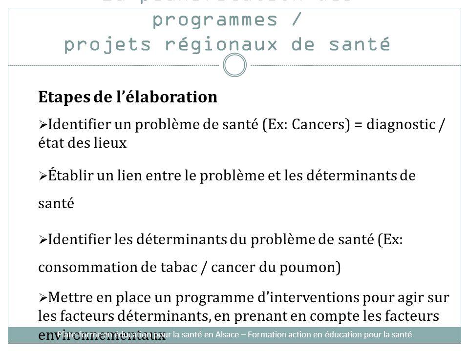 La planification des programmes / projets régionaux de santé Etapes de lélaboration Identifier un problème de santé (Ex: Cancers) = diagnostic / état