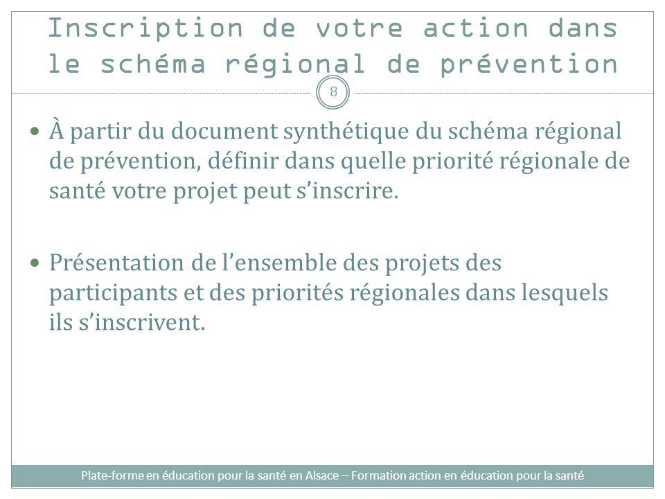Inscription de votre action dans le schéma régional de prévention À partir du document synthétique du schéma régional de prévention, définir dans quel