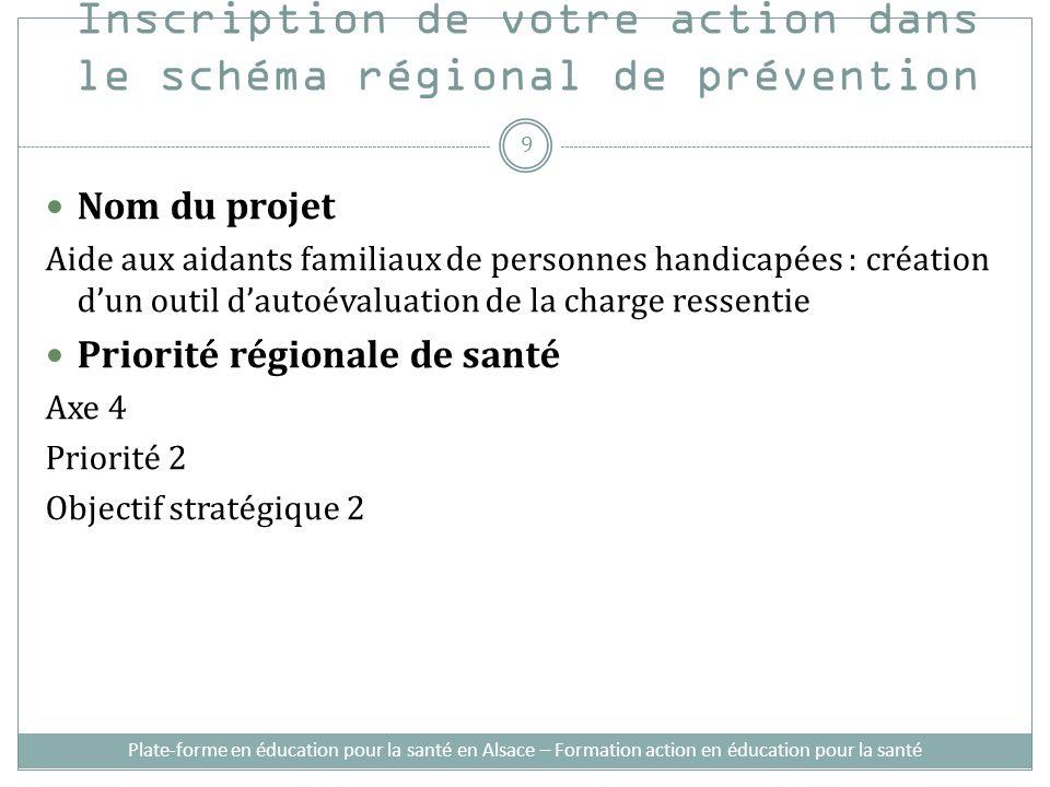 Inscription de votre action dans le schéma régional de prévention Nom du projet Aide aux aidants familiaux de personnes handicapées : création dun out