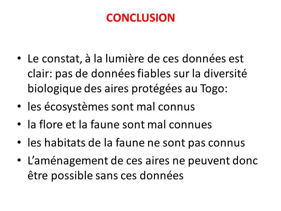 CONCLUSION Le constat, à la lumière de ces données est clair: pas de données fiables sur la diversité biologique des aires protégées au Togo: les écos