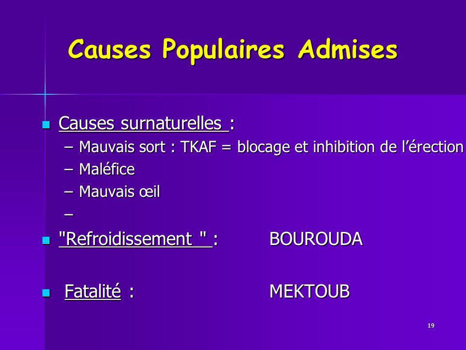 Causes Populaires Admises Causes surnaturelles : Causes surnaturelles : –Mauvais sort : TKAF = blocage et inhibition de lérection –Maléfice –Mauvais œ