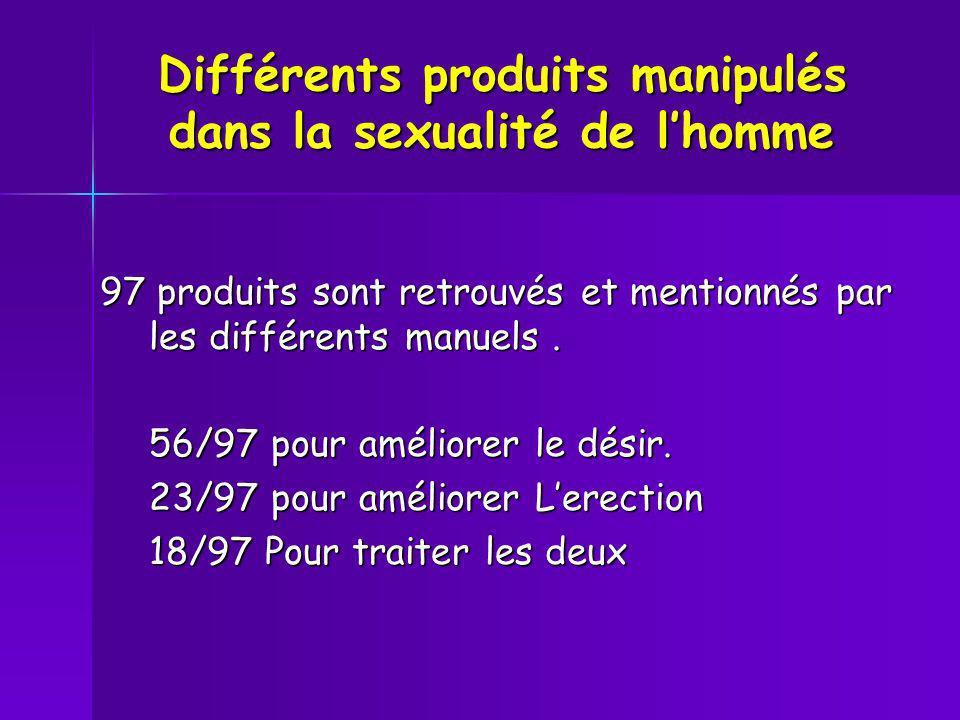Différents produits manipulés dans la sexualité de lhomme 97 produits sont retrouvés et mentionnés par les différents manuels. 56/97 pour améliorer le