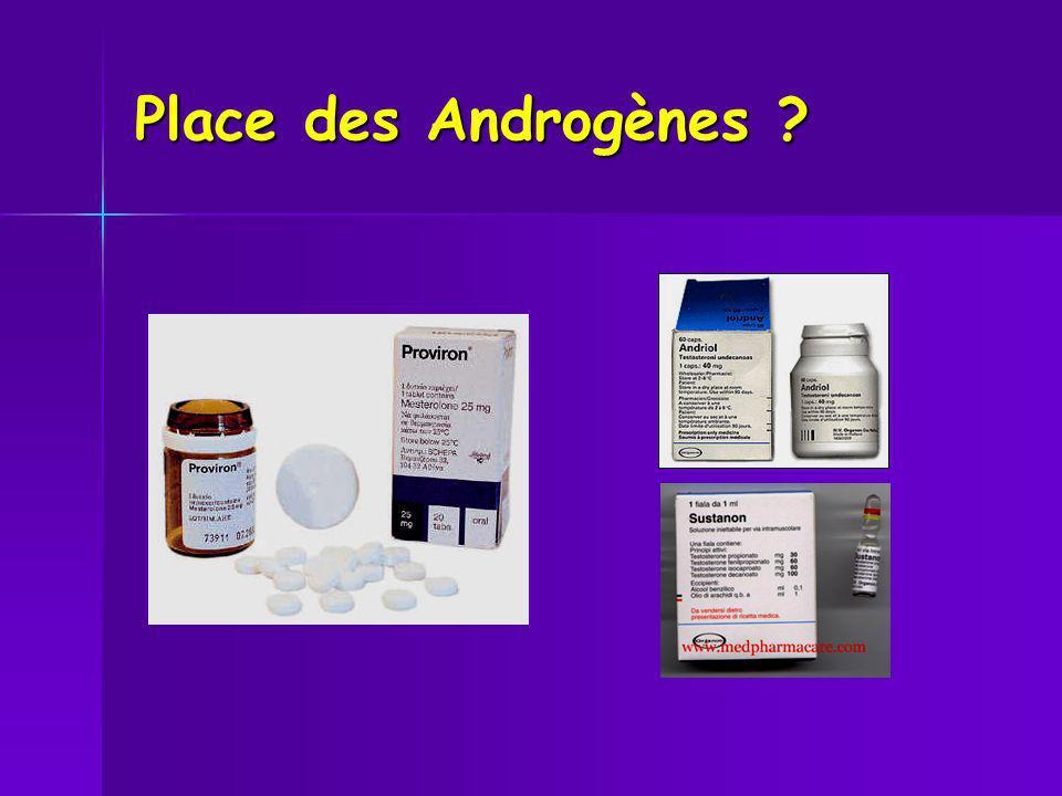Place des Androgènes ?