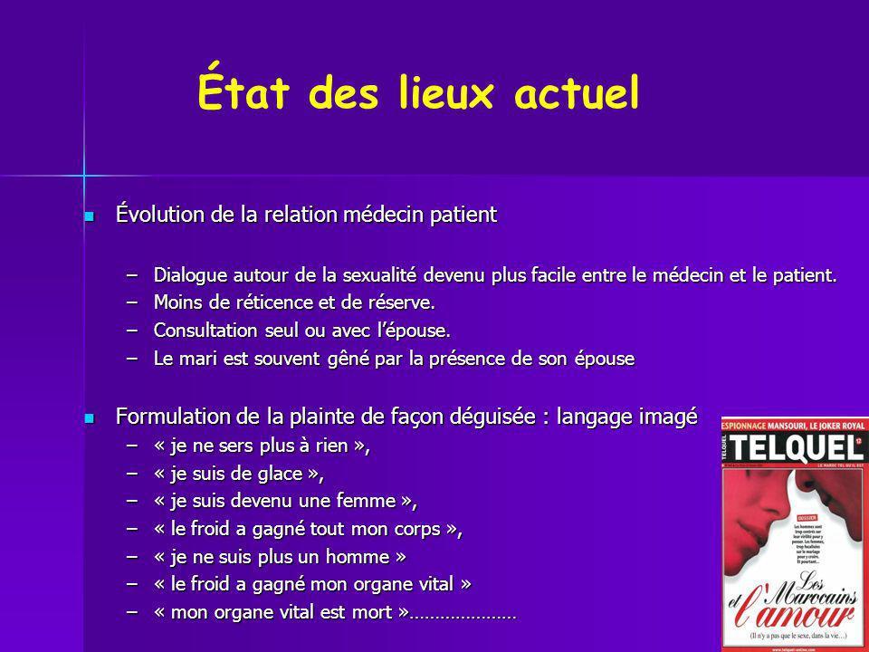 Évolution de la relation médecin patient Évolution de la relation médecin patient –Dialogue autour de la sexualité devenu plus facile entre le médecin