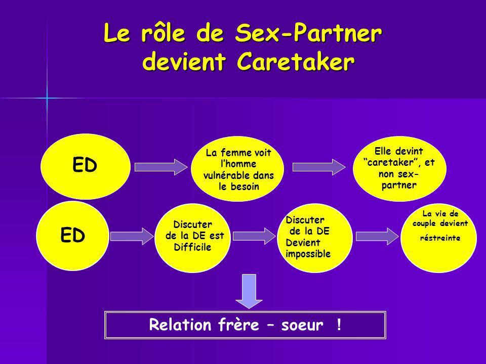 Le rôle de Sex-Partner devient Caretaker ED La femme voit lhomme vulnérable dans le besoin Relation frère – soeur ! Elle devint caretaker, et non sex-