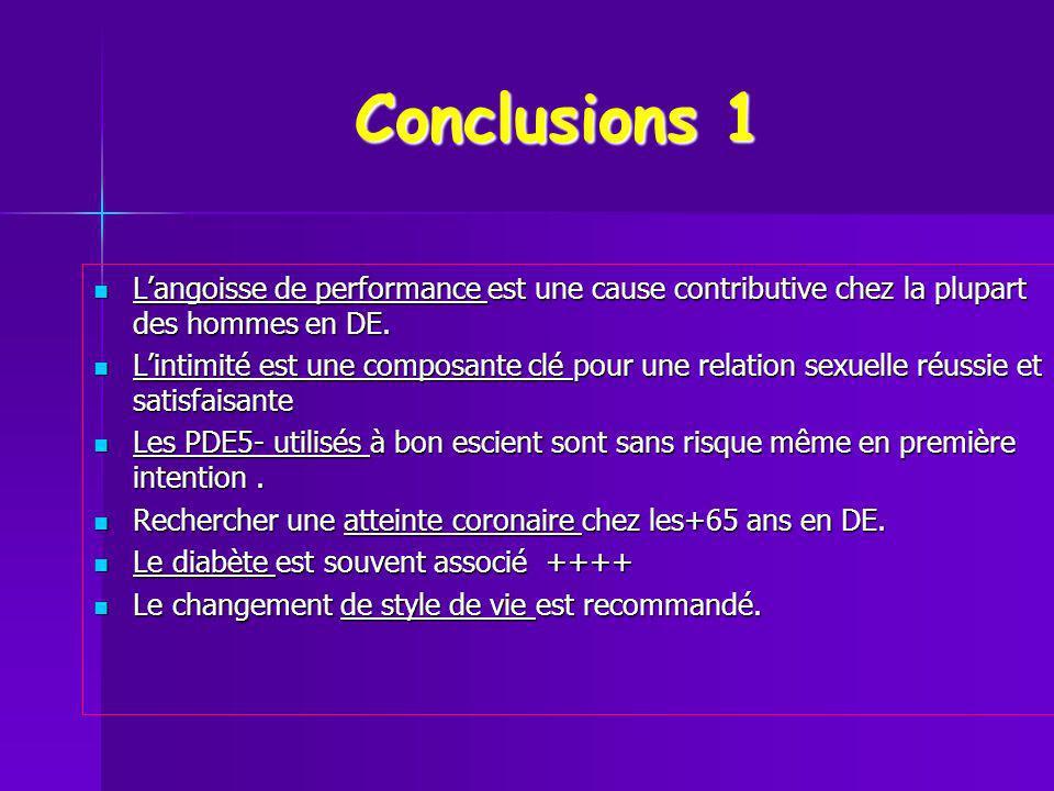 Conclusions 1 Langoisse de performance est une cause contributive chez la plupart des hommes en DE. Langoisse de performance est une cause contributiv