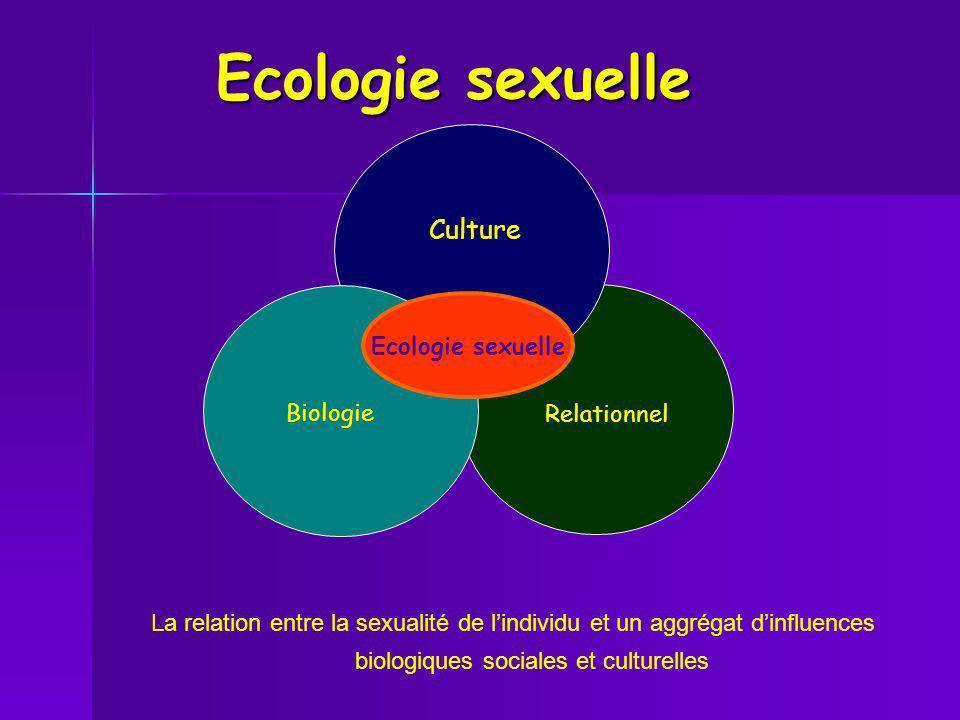 Ecologie sexuelle La relation entre la sexualité de lindividu et un aggrégat dinfluences biologiques sociales et culturelles Biologie Relationnel Sexu