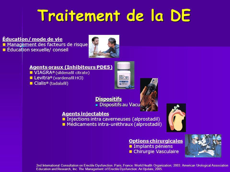Traitement de la DE Dispositifs Dispositifs au Vacuum Dispositifs au Vacuum 2nd International Consultation on Erectile Dysfunction. Paris, France: Wor