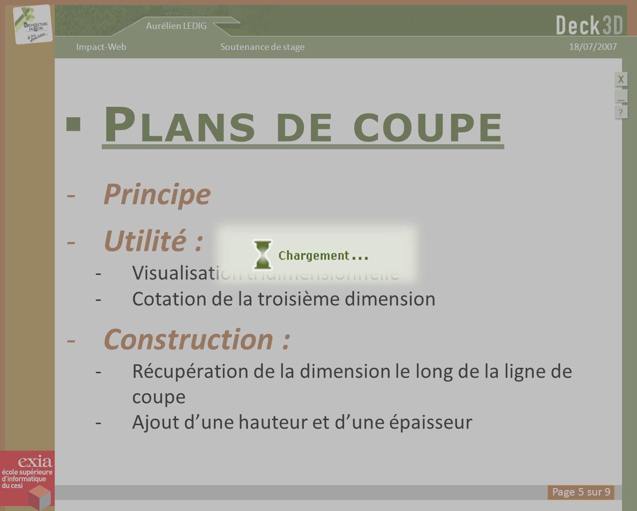 Aurélien LEDIG 18/07/2007Soutenance de stageImpact-Web P LANS DE COUPE -Principe -Utilité : -Visualisation tridimensionnelle -Cotation de la troisième