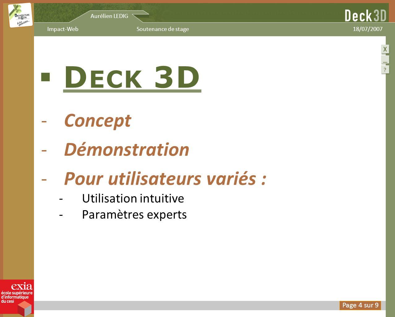 Aurélien LEDIG 18/07/2007Soutenance de stageImpact-Web D ECK 3D -Concept -Démonstration -Pour utilisateurs variés : -Utilisation intuitive -Paramètres