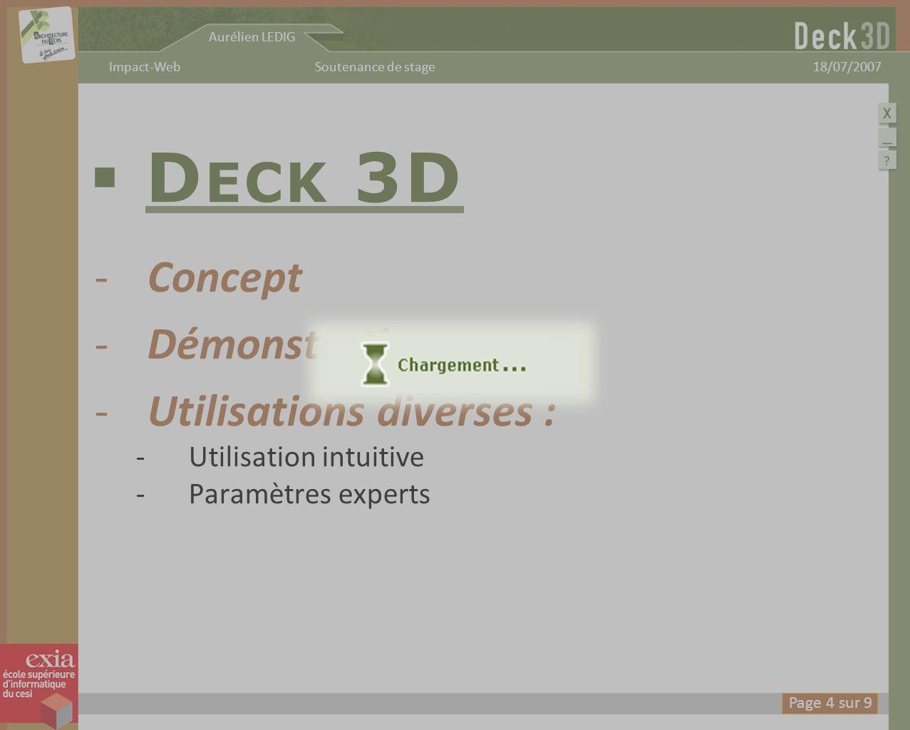 Aurélien LEDIG 18/07/2007Soutenance de stageImpact-Web D ECK 3D -Concept -Démonstration -Utilisations diverses : -Utilisation intuitive -Paramètres ex