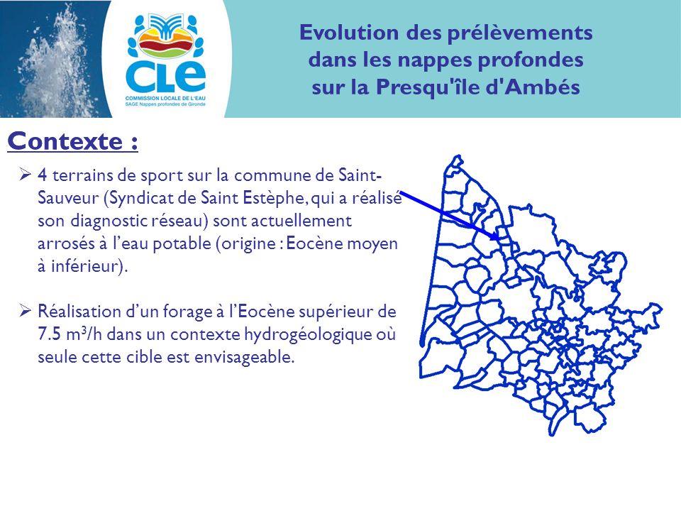 Contexte : Evolution des prélèvements dans les nappes profondes sur la Presqu'île d'Ambés Contexte : 4 terrains de sport sur la commune de Saint- Sauv