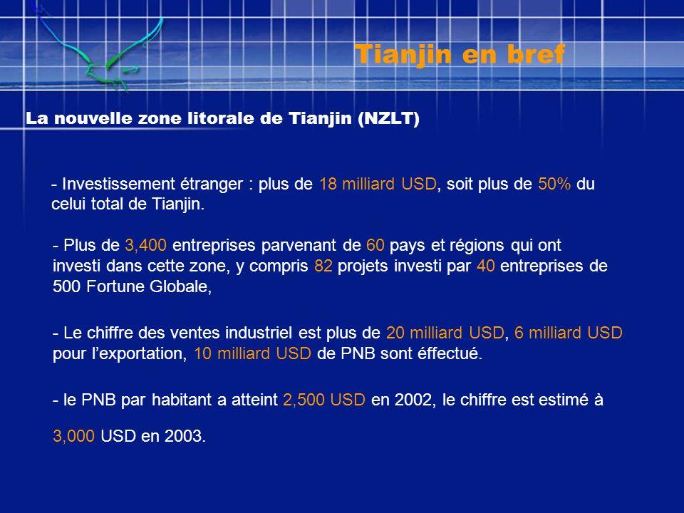 La nouvelle zone litorale de Tianjin (NZLT) - Investissement étranger : plus de 18 milliard USD, soit plus de 50% du celui total de Tianjin. - Plus de