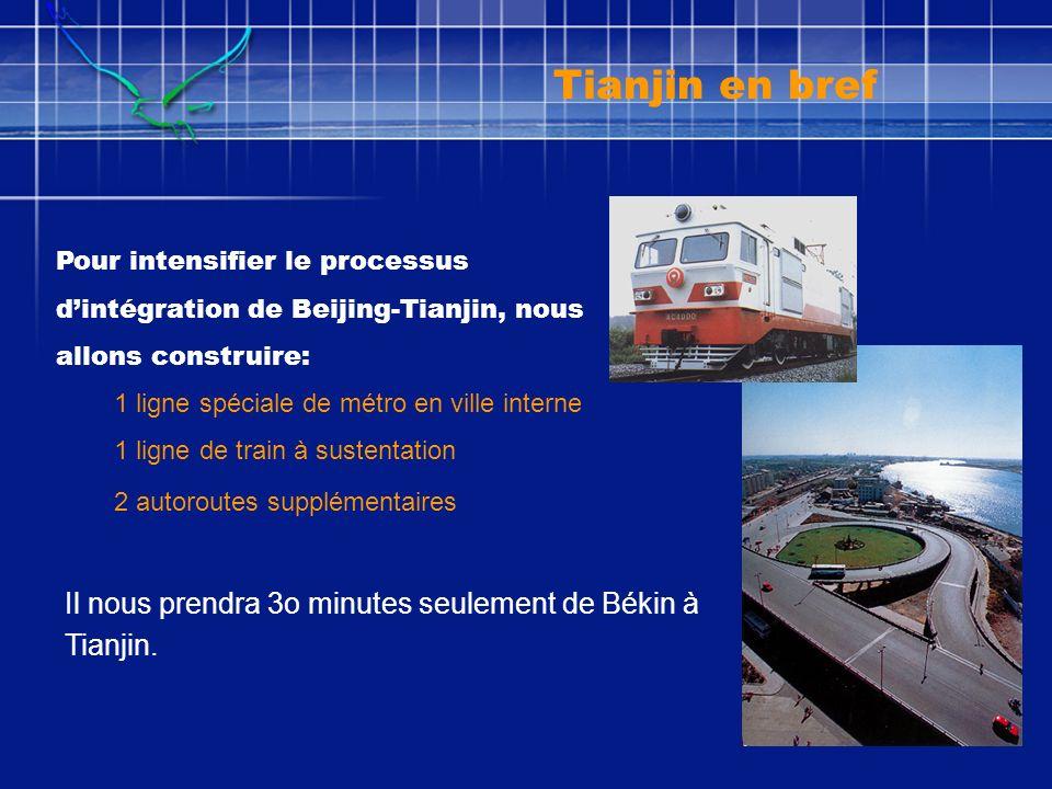 Pour intensifier le processus dintégration de Beijing-Tianjin, nous allons construire: 1 ligne spéciale de métro en ville interne 1 ligne de train à s