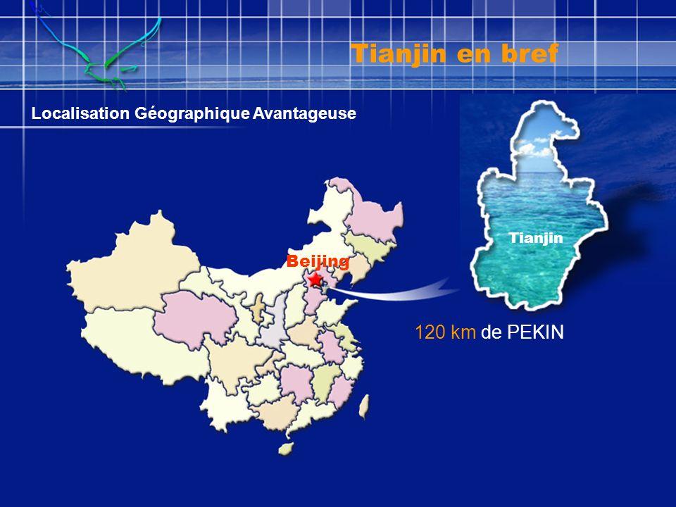 Localisation Géographique Avantageuse 120 km de PEKIN Tianjin Beijing Tianjin en bref