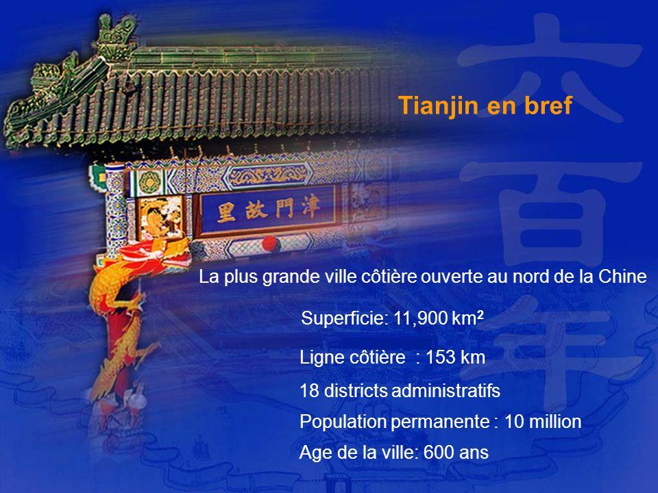 La plus grande ville côtière ouverte au nord de la Chine Superficie: 11,900 km 2 Ligne côtière : 153 km 18 districts administratifs Population permane