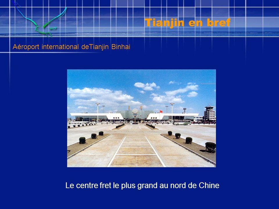 La Nouvelle Zone Litorale de Tianjin (NZLT) Superficie planifiée: 350 km 2 Tianjin en bref