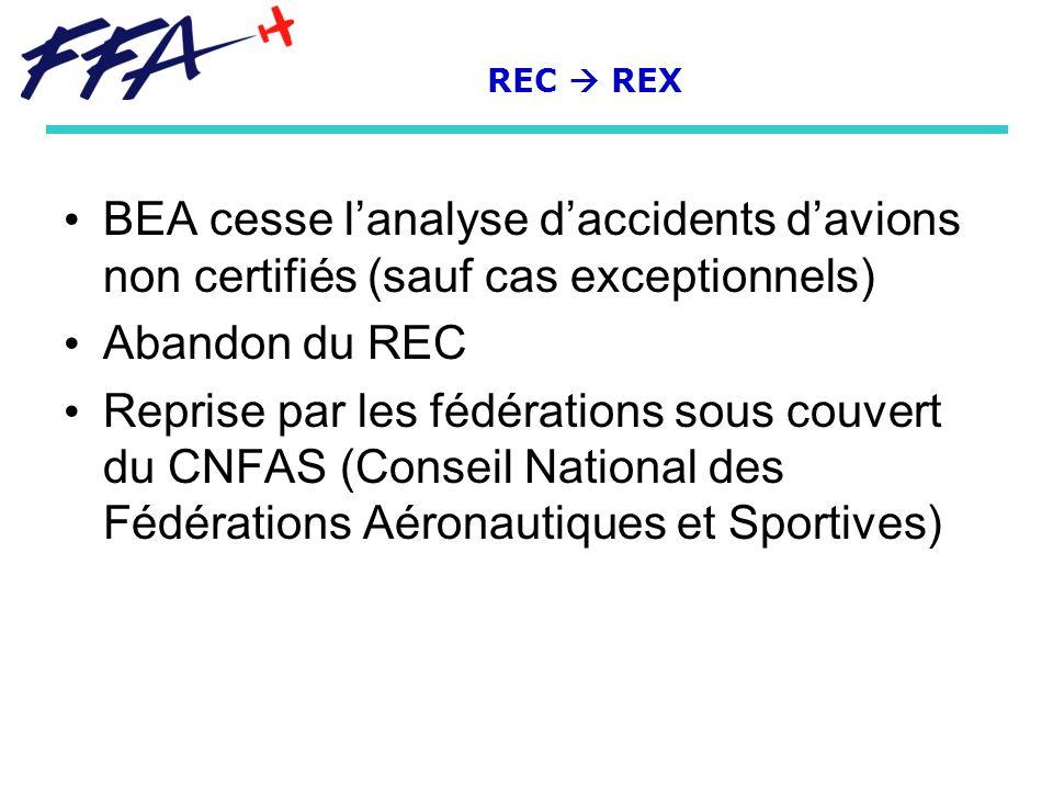 BEA cesse lanalyse daccidents davions non certifiés (sauf cas exceptionnels) Abandon du REC Reprise par les fédérations sous couvert du CNFAS (Conseil