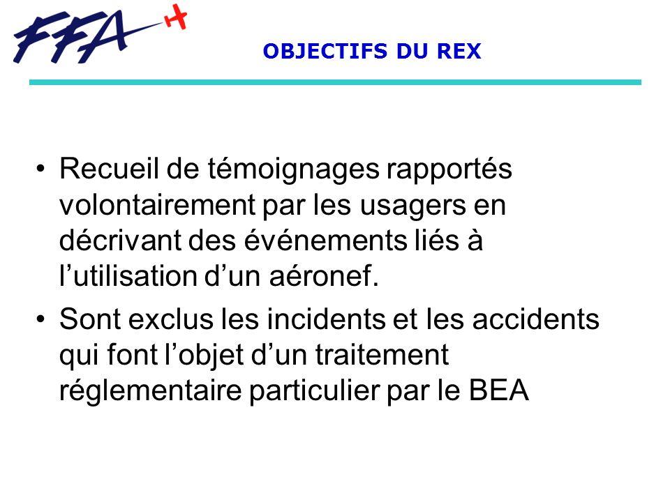 Recueil de témoignages rapportés volontairement par les usagers en décrivant des événements liés à lutilisation dun aéronef. Sont exclus les incidents