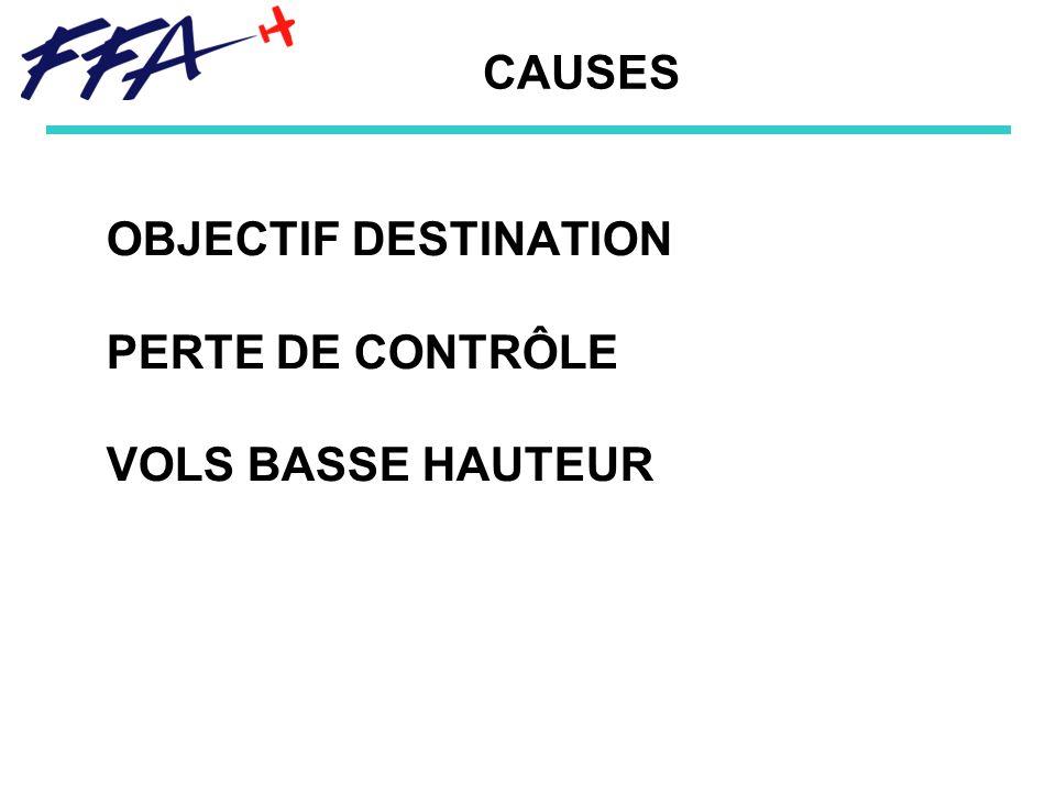 CAUSES OBJECTIF DESTINATION PERTE DE CONTRÔLE VOLS BASSE HAUTEUR