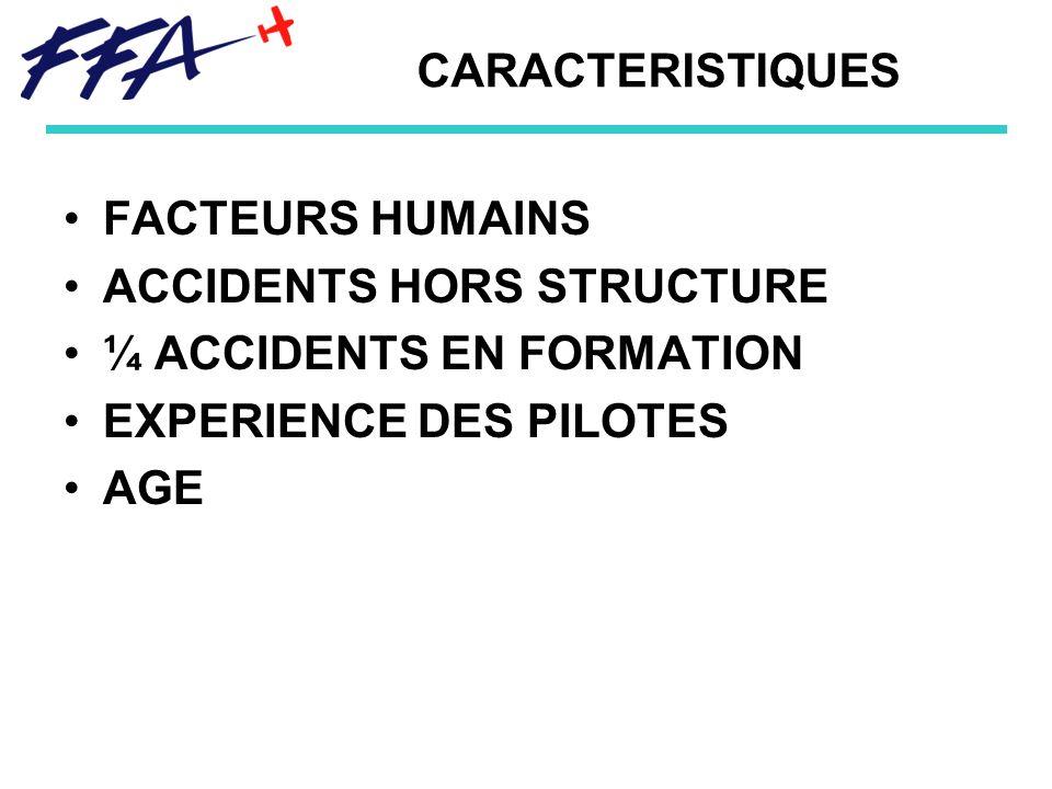 Equipe de 3 pilotes et instructeurs FFA Publication anonyme sur le site FFA: pas de nom, pas de lieu.
